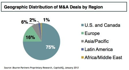 geographic distribution of MA deals